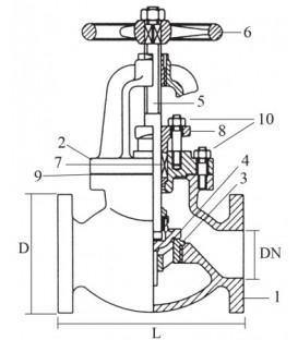 Stop valve