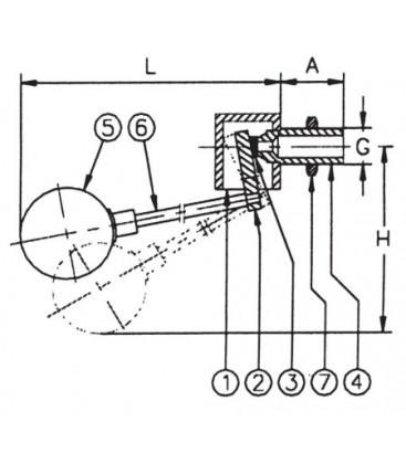 Float ventiler